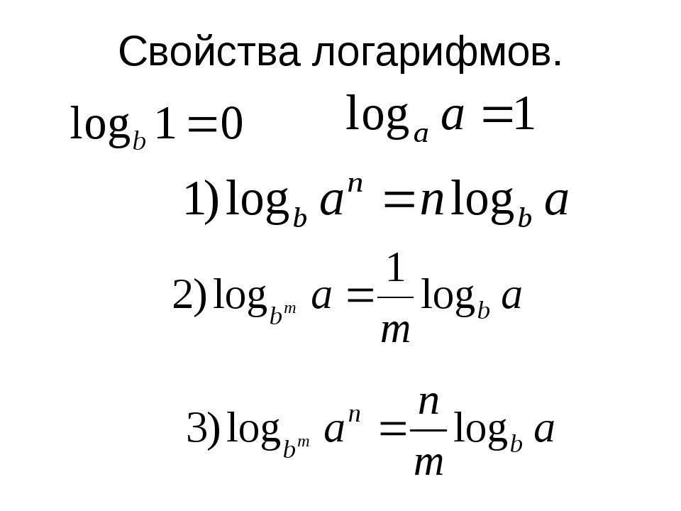 Свойства логарифмов.