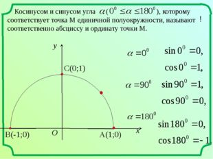 x y A(1;0) C(0;1) O B(-1;0) ! Косинусом и синусом угла ( ), которому соответ