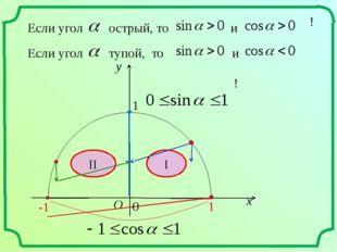 x y O I II ! ! Если угол тупой, то и Если угол острый, то и -1 1 0 1