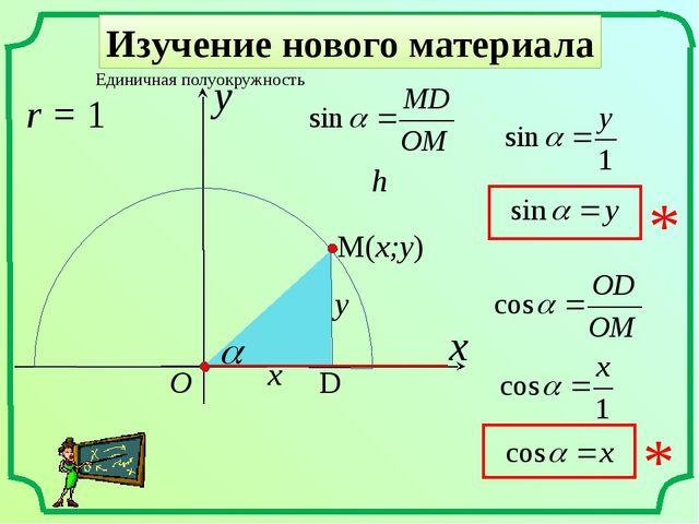 Изучение нового материала x Единичная полуокружность r = 1 y O h x y M(x;y) D...