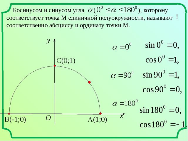 x y A(1;0) C(0;1) O B(-1;0) ! Косинусом и синусом угла ( ), которому соответ...