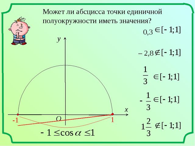 x y O Может ли абсцисса точки единичной полуокружности иметь значения? 0,3 –...