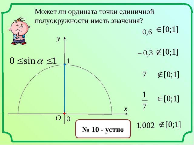 x y O Может ли ордината точки единичной полуокружности иметь значения? 0,6 –...
