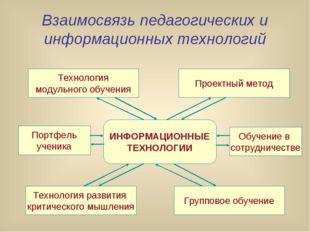 Взаимосвязь педагогических и информационных технологий