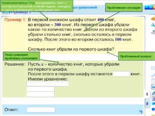 Коммуникативные УУД: воспринимать текст с учетом поставленной учебной задачи,