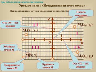 Х Y 0 1 Прямоугольная система координат на плоскости 1 Ось ОХ – ось абсцисс О