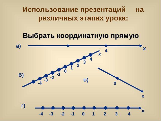 Выбрать координатную прямую Использование презентаций на различных этапах уро...