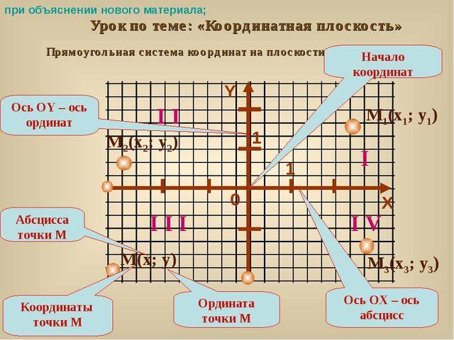 Х Y 0 1 Прямоугольная система координат на плоскости 1 Ось ОХ – ось абсцисс О...