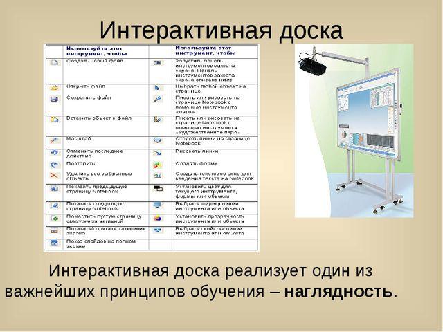 Интерактивная доска Интерактивная доска реализует один из важнейших принципо...