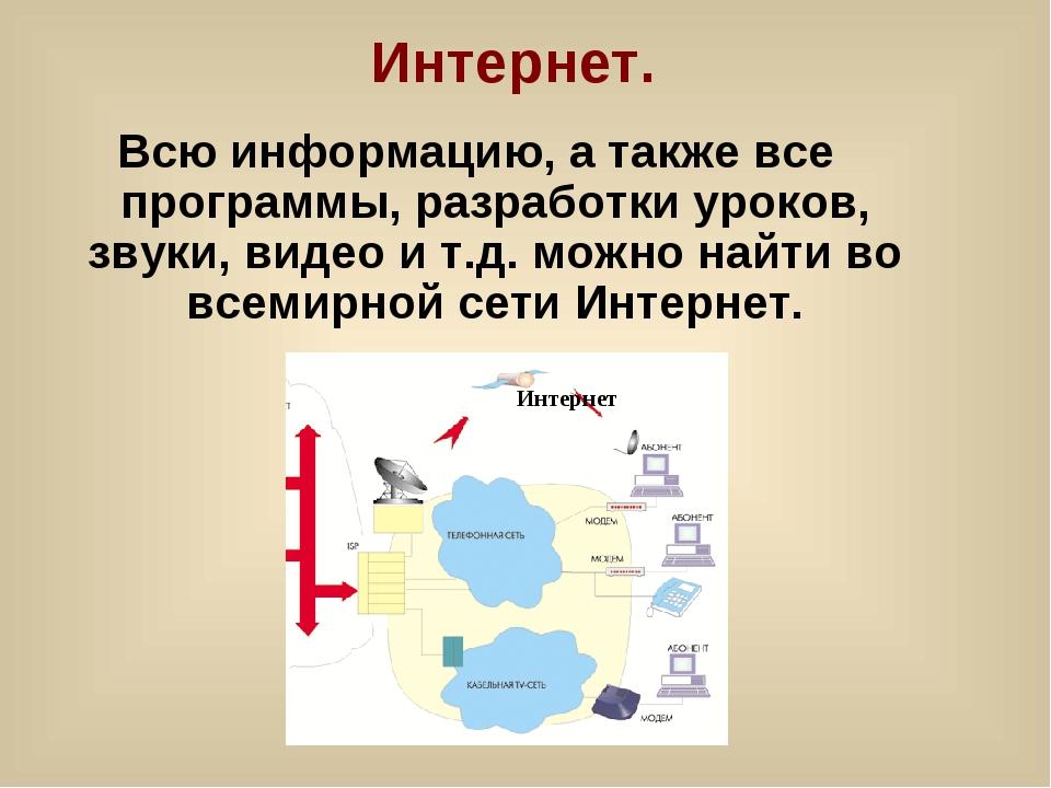 Интернет. Всю информацию, а также все программы, разработки уроков, звуки, ви...