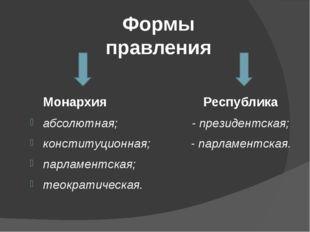 Формы правления Монархия Республика абсолютная; - президентская; конституцион