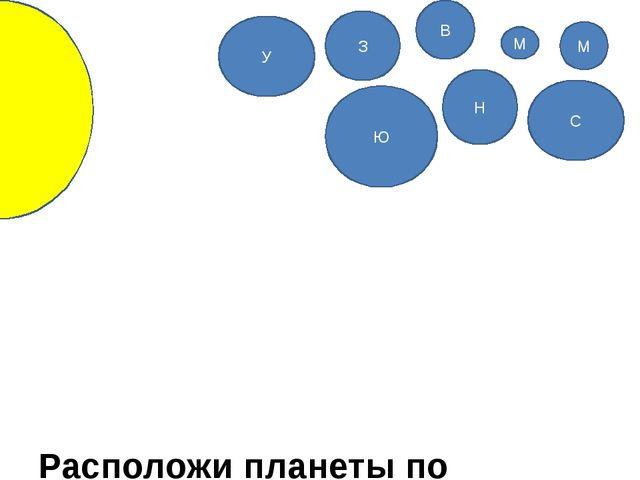 Расположи планеты по порядку М З Н В С М Ю У