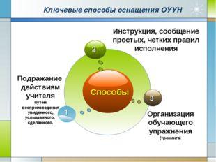 Company Logo www.themegallery.com Ключевые способы оснащения ОУУН Способы Под