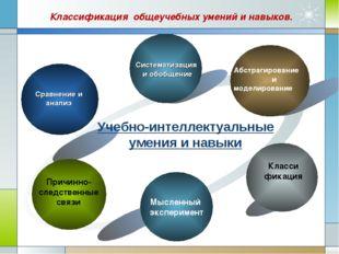 Company Logo www.themegallery.com Классификация общеучебных умений и навыков.