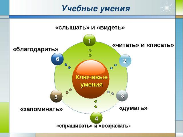 Company Logo www.themegallery.com Учебные умения Ключевые умения «слышать» и...