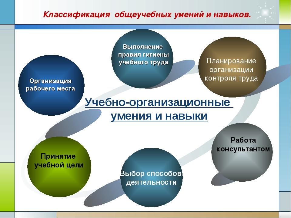 Company Logo www.themegallery.com Классификация общеучебных умений и навыков....