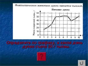 Определите по графику, в какой день дуква съела 20 г тыквы.