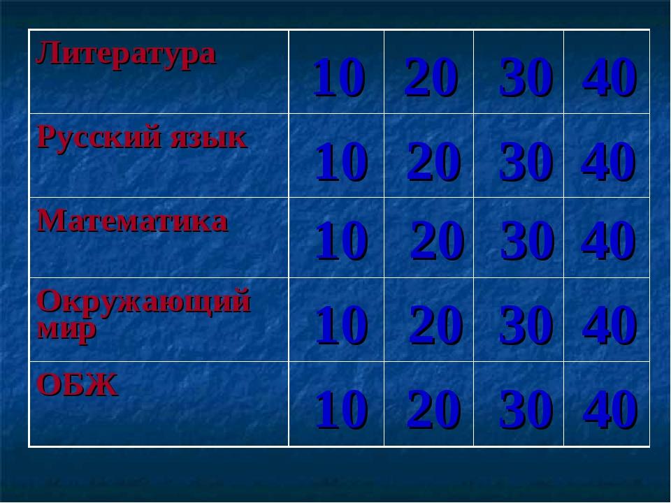 10 10 10 10 10 20 20 20 20 20 30 30 30 30 30 40 40 40 40 40 Литература...