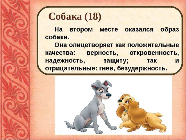 Собака (18) На втором месте оказался образ собаки. Она олицетворяет как поло...