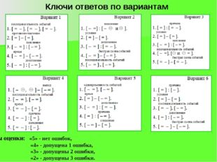 Нормы оценки: «5» - нет ошибок, «4» - допущена 1 ошибка, «3» - допущены 2 оши