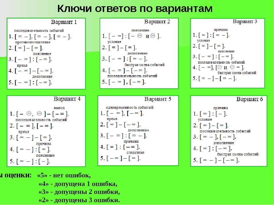 Нормы оценки: «5» - нет ошибок, «4» - допущена 1 ошибка, «3» - допущены 2 оши...