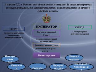 В начале ХХ в. Россия- самодержавная монархия. В руках императора сосредотачи