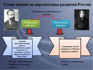 Точки зрения на перспективы развития России С.Ю.Витте Россия – часть Европы.