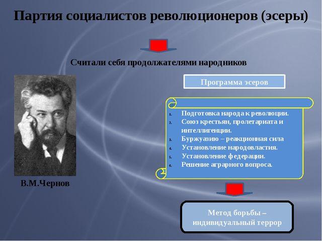 Партия социалистов революционеров (эсеры) Считали себя продолжателями народни...
