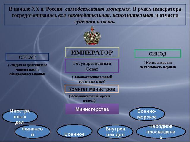 В начале ХХ в. Россия- самодержавная монархия. В руках императора сосредотачи...