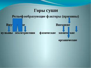 Рельефообразующие факторы (причины) Внутренние Внешние вулканы землетрясения