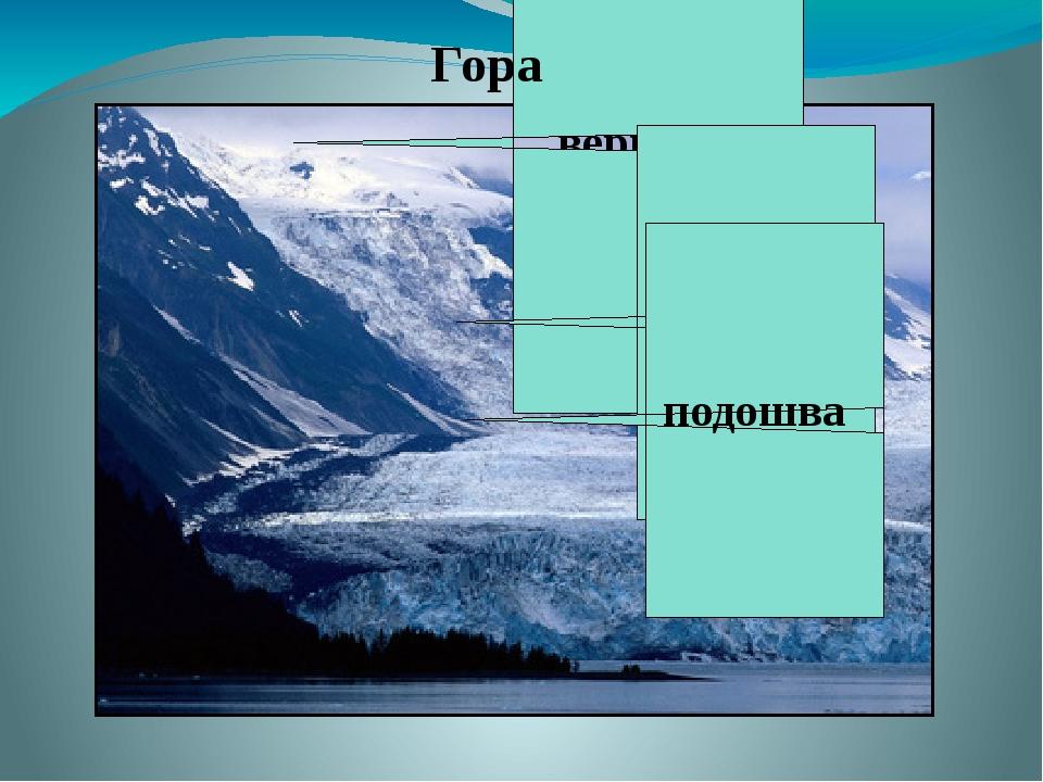 Горы суши вершина склон подошва Гора