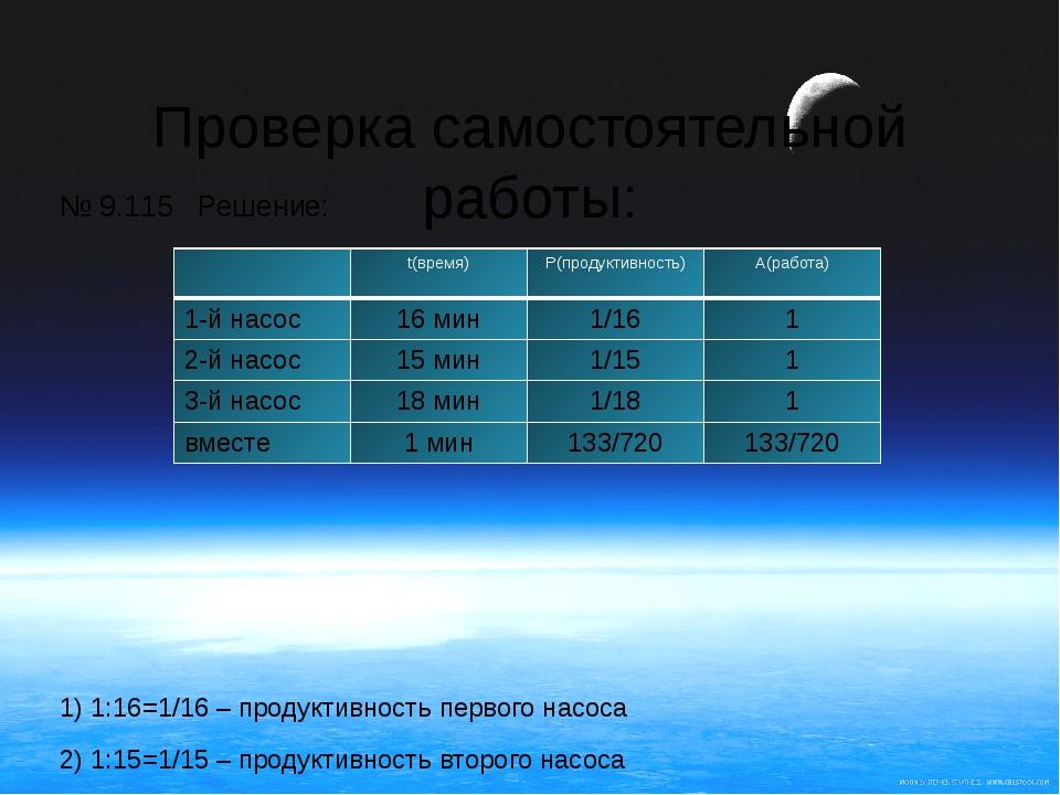 Проверка самостоятельной работы: № 9.115 Решение: 1) 1:16=1/16 – продуктивнос...