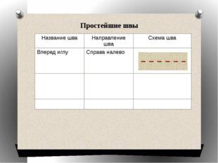 Простейшие швы Название шва Направление шва Схема шва Вперед иглу Справа налево
