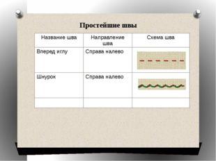 Простейшие швы Название шва Направление шва Схема шва Вперед иглу Справа нале
