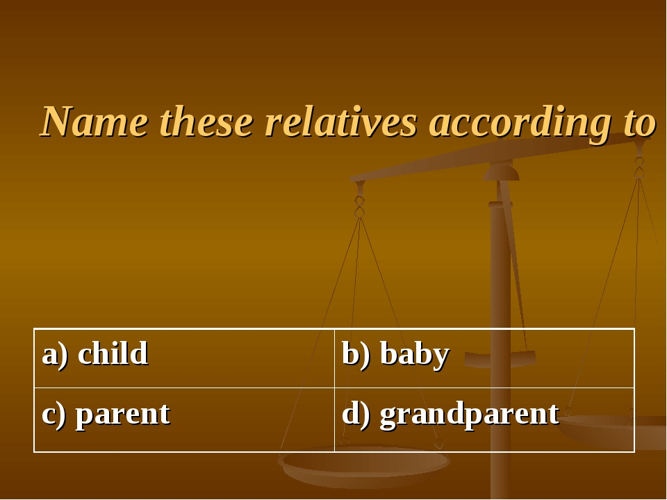 Name these relatives according to their age. Start with the youngest.