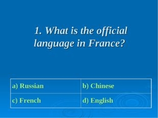 1. What is the official language in France?