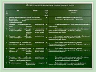 Примерное тематическое планирование курса № п/пТемаФормаКоличество часовД