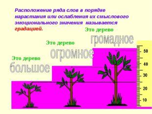 Это дерево Это дерево Это дерево Расположение ряда слов в порядке нарастания