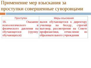 Применение мер взыскания за проступки совершенные суворовцами ПроступокМеры