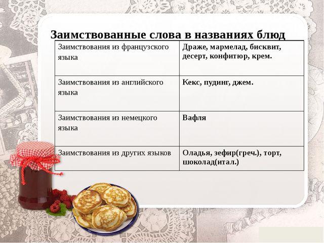 Заимствованные слова в названиях блюд Заимствования из французского языка Др...