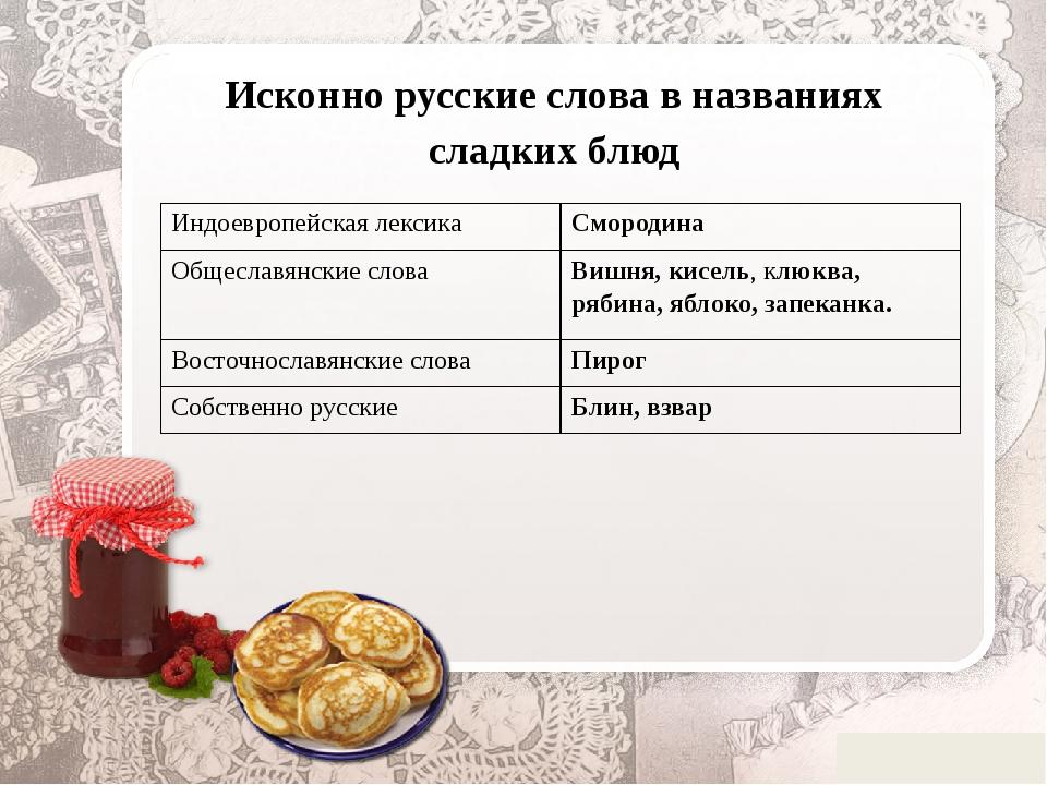 Исконно русские слова в названиях сладких блюд Индоевропейская лексика Смород...