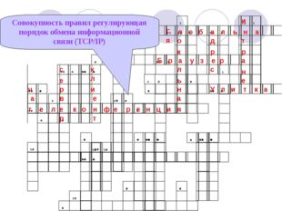 Совокупность правил регулирующая порядок обмена информационной связи (TCP/IP)