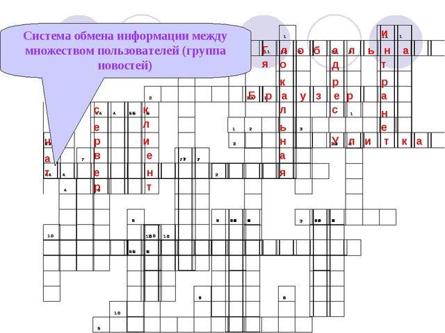 Система обмена информации между множеством пользователей (группа новостей) Г...