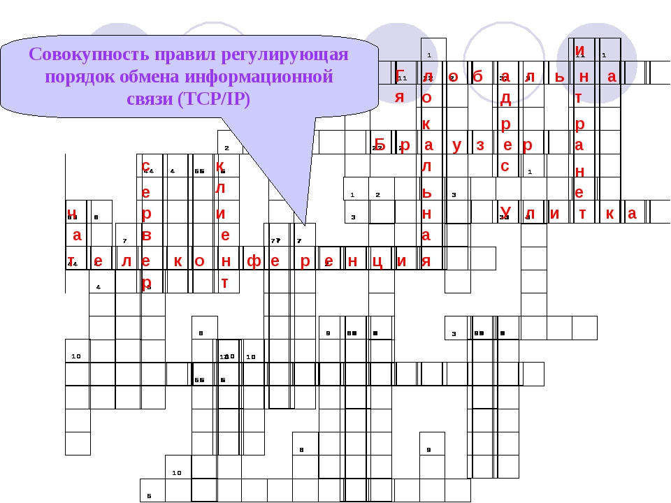 Совокупность правил регулирующая порядок обмена информационной связи (TCP/IP)...