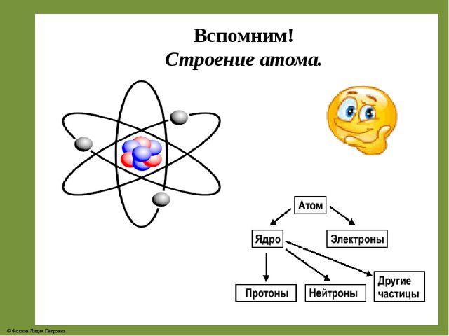 Вспомним! Строение атома. © Фокина Лидия Петровна