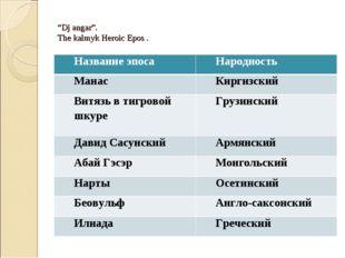 """Dj angar"". The kalmyk Heroic Epos . Название эпоса Народность Манас Киргиз"
