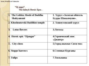 """Dj angar"". The kalmyk Heroic Epos . Seven Wonders of Kalmykia 1. The Golden"