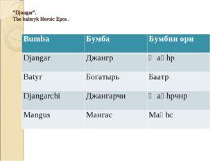 """""""Djangar"""". The kalmyk Heroic Epos . Bumba Бумба Бумбин oрн Djangar Джангр"""