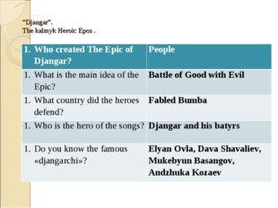"""Djangar"". The kalmyk Heroic Epos . Who created The Epic of Djangar?People W"