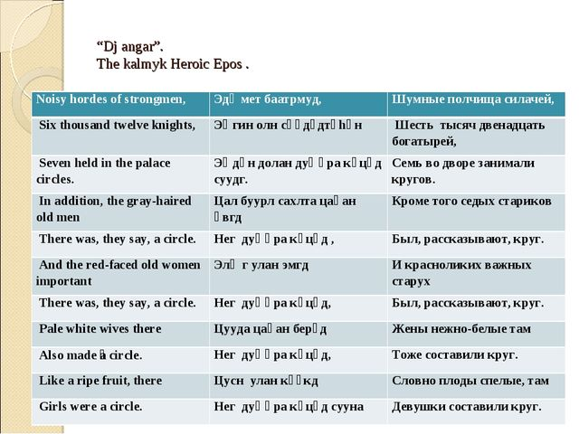 """Dj angar"". The kalmyk Heroic Epos . Noisy hordes of strongmen,Эдү мет баатр..."